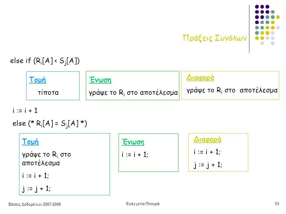 Βάσεις Δεδομένων 2007-2008 Ευαγγελία Πιτουρά53 Πράξεις Συνόλων else if (R i [A] < S j [Α]) Τομή τίποτα Ένωση γράψε το R i στο αποτέλεσμα Διαφορά γράψε το R i στο αποτέλεσμα i := i + 1 else (* R i [A] = S j [Α] *) Τομή γράψε το R i στο αποτέλεσμα i := i + 1; j := j + 1; Ένωση i := i + 1; Διαφορά i := i + 1; j := j + 1;