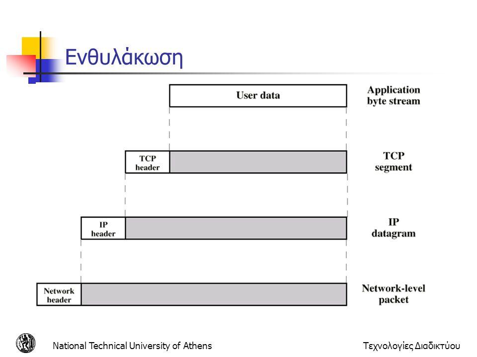 National Technical University of AthensΤεχνολογίες Διαδικτύου Ενθυλάκωση