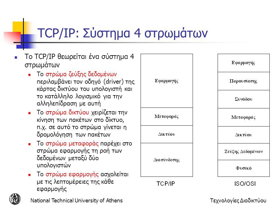 National Technical University of AthensΤεχνολογίες Διαδικτύου TCP/IP: Σύστημα 4 στρωμάτων Το TCP/IP θεωρείται ένα σύστημα 4 στρωμάτων Το στρώμα ζεύξης