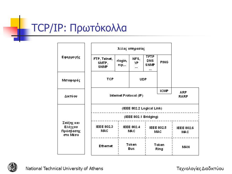 National Technical University of AthensΤεχνολογίες Διαδικτύου Διαστρωμάτωση: Επικοινωνία Κάθε στρώμα κατανεμημένο οντότητες υλοποιούν λειτουργίες στρώματος σε κάθε κόμβο Οντότητες εκτελούν ενέργειες, ανταλλάσσουν μηνύματα με γείτονες