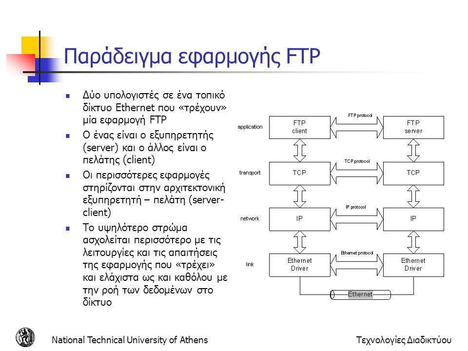 National Technical University of AthensΤεχνολογίες Διαδικτύου Παράδειγμα εφαρμογής FTP Δύο υπολογιστές σε ένα τοπικό δίκτυο Ethernet που «τρέχουν» μία