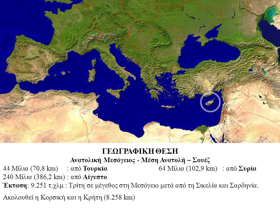 ΓΕΩΓΡΑΦΙΚΗ ΘΕΣΗ Ανατολική Μεσόγειος - Μέση Ανατολή – Σουέζ 44 Μίλια (70,8 km) : από Τουρκία 64 Μίλια (102,9 km) : από Συρία 240 Μίλια (386,2 km) : από Αίγυπτο Έκταση: 9.251 τ.χλμ : Τρίτη σε μέγεθος στη Μεσόγειο μετά από τη Σικελία και Σαρδηνία.