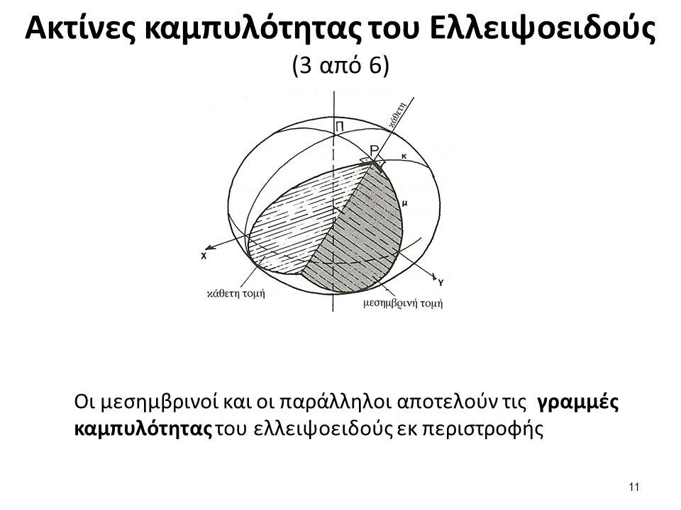 Ακτίνες καμπυλότητας του Ελλειψοειδούς (3 από 6) 11 Οι μεσημβρινοί και οι παράλληλοι αποτελούν τις γραμμές καμπυλότητας του ελλειψοειδούς εκ περιστροφής