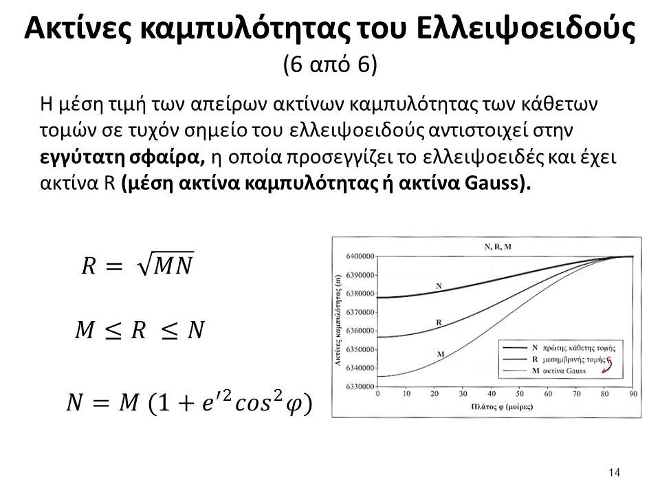 Ακτίνες καμπυλότητας του Ελλειψοειδούς (6 από 6) Η μέση τιμή των απείρων ακτίνων καμπυλότητας των κάθετων τομών σε τυχόν σημείο του ελλειψοειδούς αντιστοιχεί στην εγγύτατη σφαίρα, η οποία προσεγγίζει το ελλειψοειδές και έχει ακτίνα R (μέση ακτίνα καμπυλότητας ή ακτίνα Gauss).