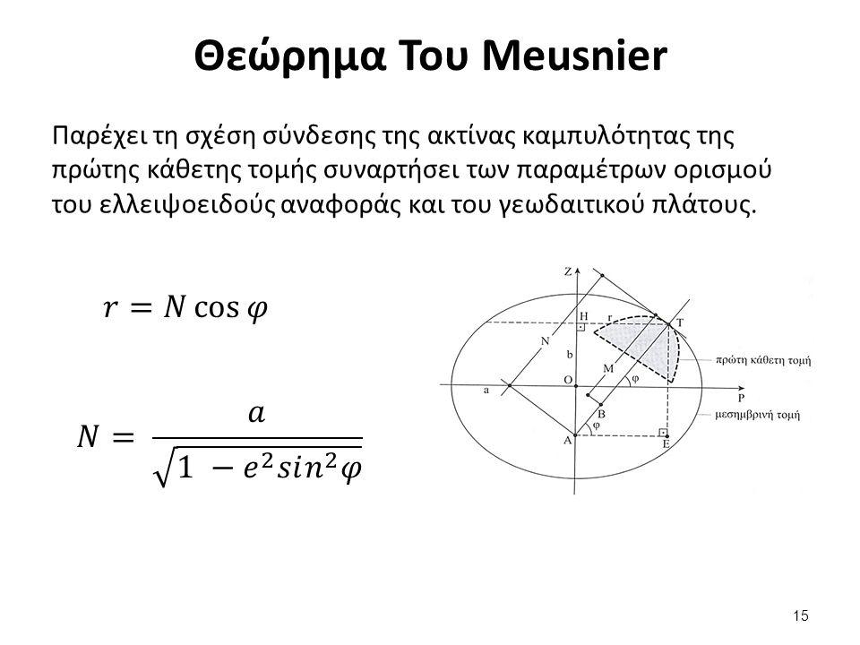Θεώρημα Του Meusnier Παρέχει τη σχέση σύνδεσης της ακτίνας καμπυλότητας της πρώτης κάθετης τομής συναρτήσει των παραμέτρων ορισμού του ελλειψοειδούς αναφοράς και του γεωδαιτικού πλάτους.