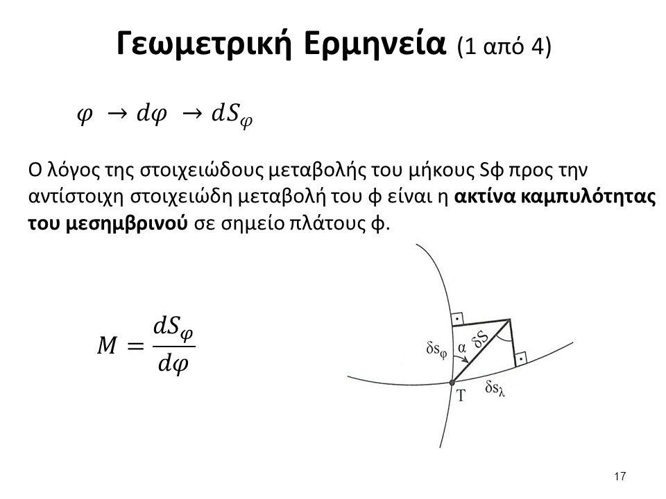 Γεωμετρική Ερμηνεία (1 από 4) Ο λόγος της στοιχειώδους μεταβολής του μήκους Sφ προς την αντίστοιχη στοιχειώδη μεταβολή του φ είναι η ακτίνα καμπυλότητας του μεσημβρινού σε σημείο πλάτους φ.