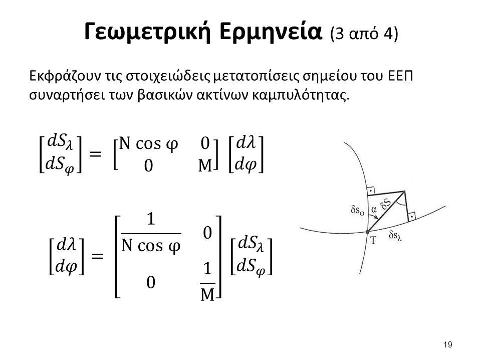 Γεωμετρική Ερμηνεία (3 από 4) Εκφράζουν τις στοιχειώδεις μετατοπίσεις σημείου του ΕΕΠ συναρτήσει των βασικών ακτίνων καμπυλότητας. 19