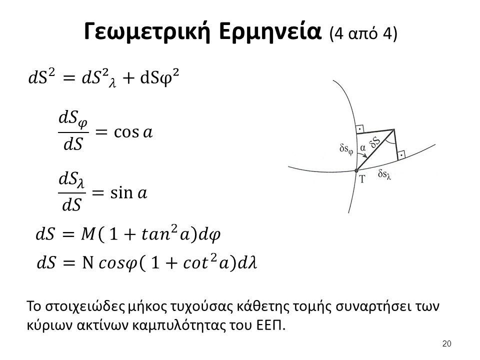 Γεωμετρική Ερμηνεία (4 από 4) Το στοιχειώδες μήκος τυχούσας κάθετης τομής συναρτήσει των κύριων ακτίνων καμπυλότητας του ΕΕΠ.