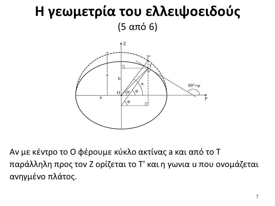 Η γεωμετρία του ελλειψοειδούς (5 από 6) 7 Αν με κέντρο το Ο φέρουμε κύκλο ακτίνας a και από το Τ παράλληλη προς τον Ζ ορίζεται το Τ και η γωνια u που ονομάζεται ανηγμένο πλάτος.