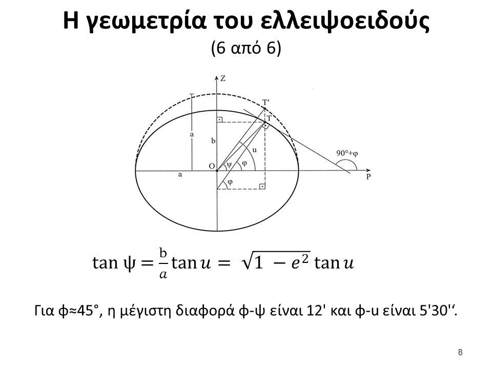 Η γεωμετρία του ελλειψοειδούς (6 από 6) Για φ≈45°, η μέγιστη διαφορά φ-ψ είναι 12' και φ-u είναι 5'30''. 8
