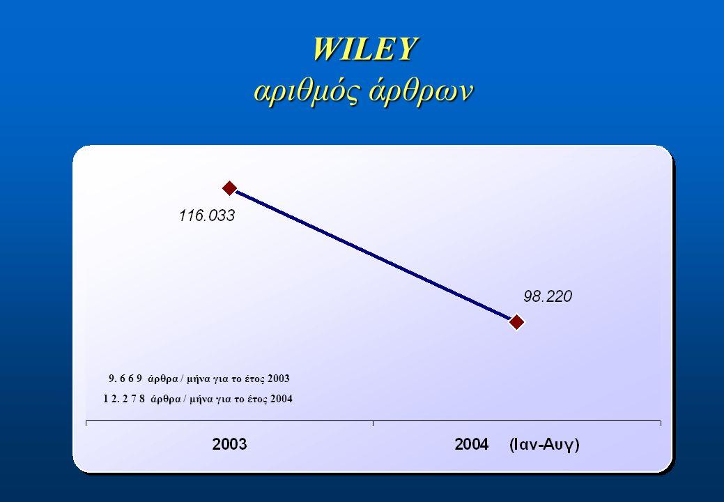 WILEY αριθμός άρθρων 9. 6 6 9 άρθρα / μήνα για το έτος 2003 1 2.