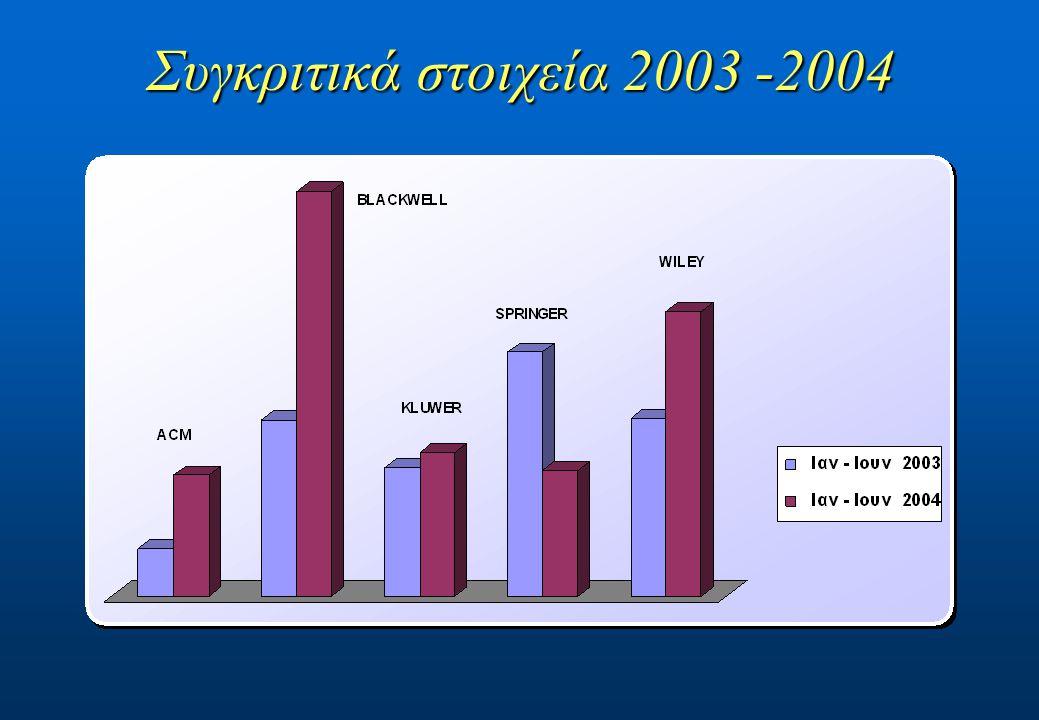 Συγκριτικά στοιχεία 2003 -2004
