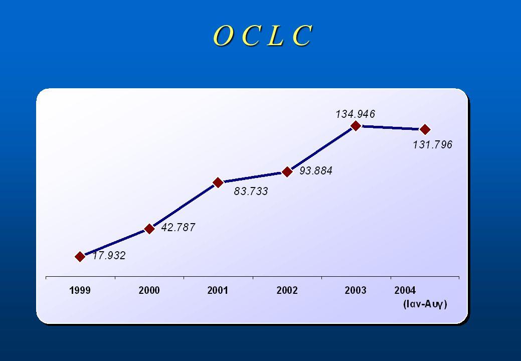 O C L C