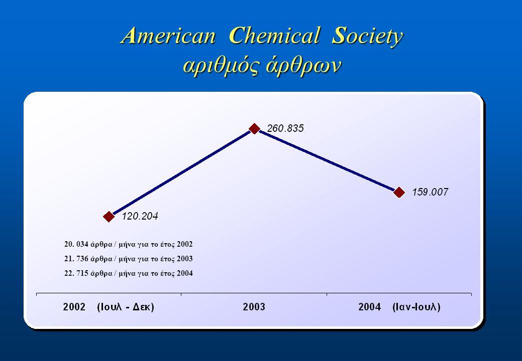 American Chemical Society αριθμός άρθρων 20. 034 άρθρα / μήνα για το έτος 2002 21.