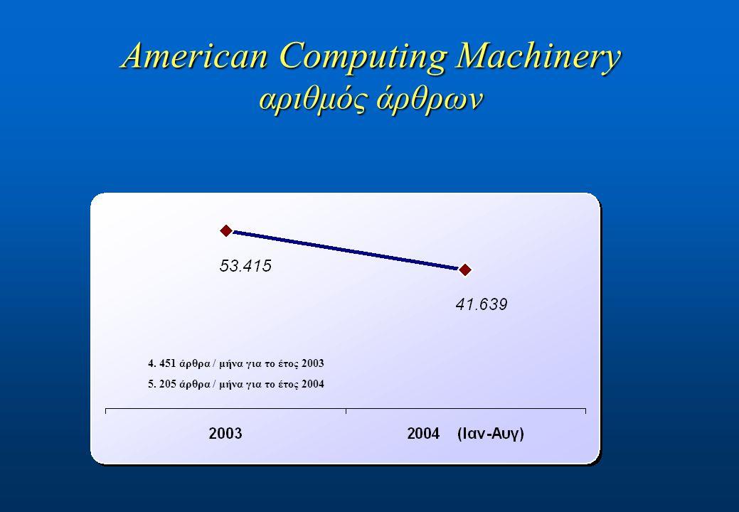 εκδότης έντυπες συνδρομές κοινοπραξίας 2000 (ποσοστό επί των διαθέσιμων τίτλων) χρήση τίτλων 2004 (ποσοστό επί των διαθέσιμων ηλεκτρονικών τίτλων) OXFORD UNIVERSITY PRESS 73,9 % 100 % KLUWER 56,4 % 100 % ELSEVIER 42,4 % 98,5 % SPRINGER 41 % 90.3 % WILEY 37,8 % 85.3 %
