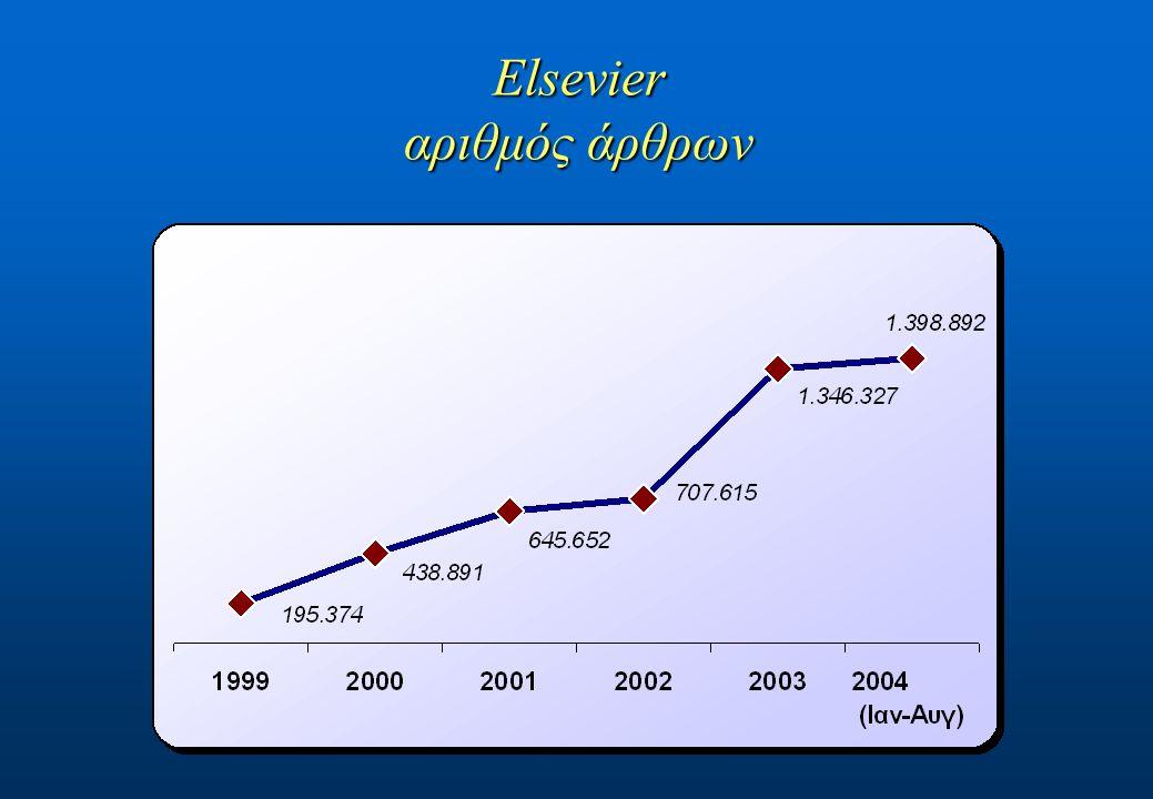 Elsevier αριθμός άρθρων