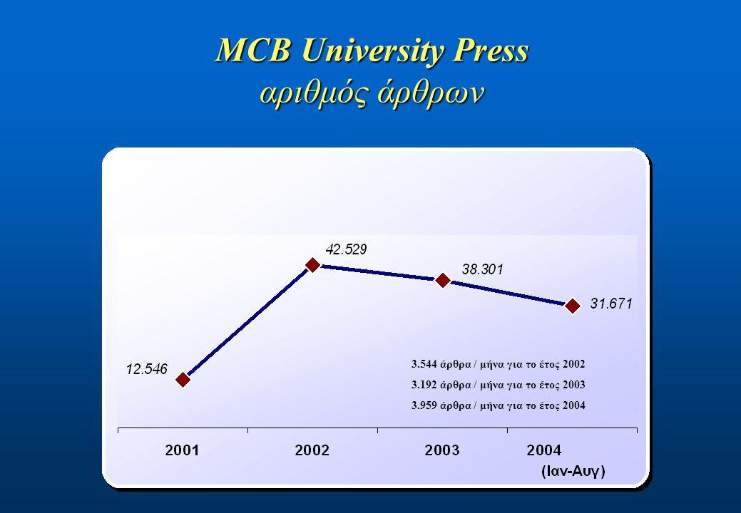 MCB University Press αριθμός άρθρων 3.544 άρθρα / μήνα για το έτος 2002 3.192 άρθρα / μήνα για το έτος 2003 3.959 άρθρα / μήνα για το έτος 2004