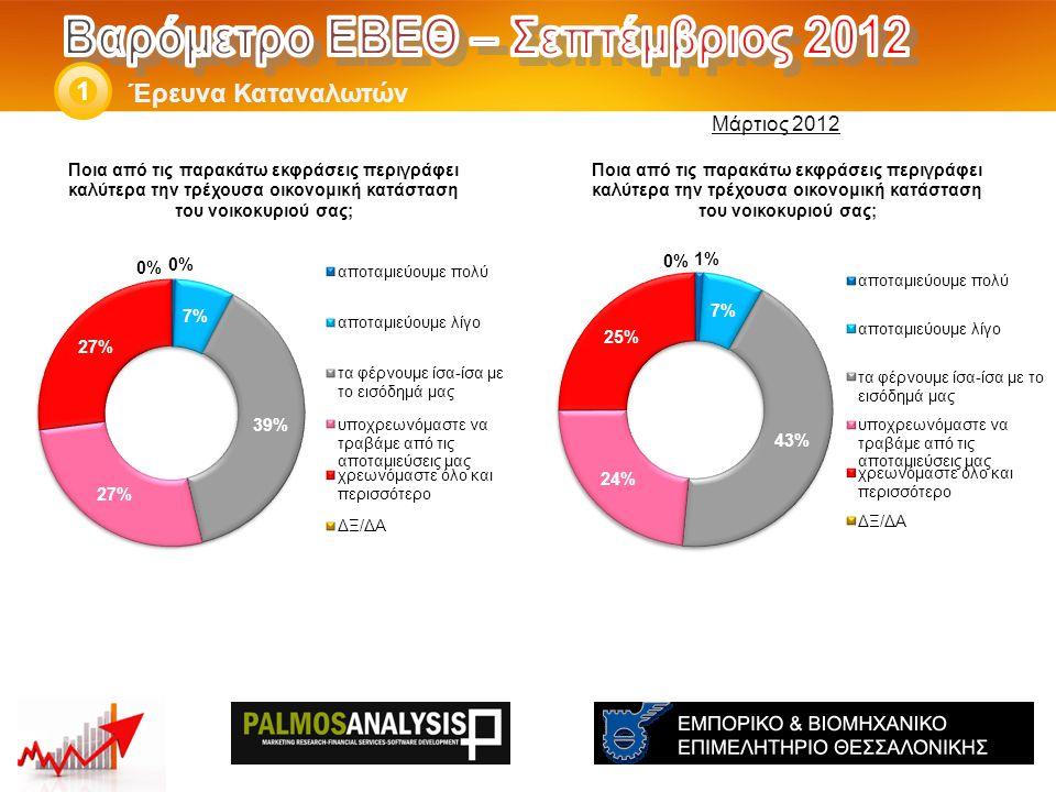 Έρευνα Καταναλωτών 1 Μάρτιος 2012