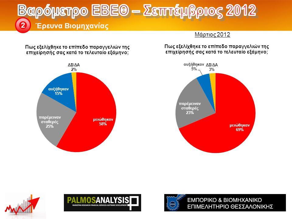 Έρευνα Βιομηχανίας 2 Μάρτιος 2012