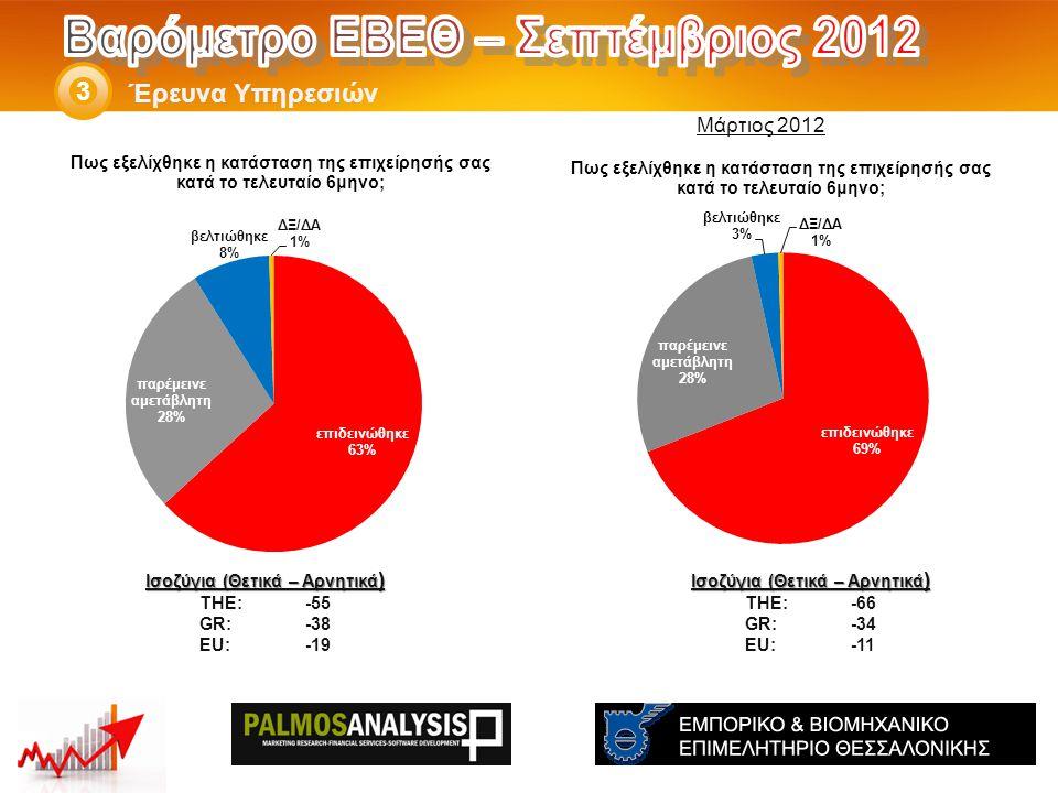 Έρευνα Υπηρεσιών 3 Ισοζύγια (Θετικά – Αρνητικά ) THE: -66 GR:-34 EU:-11 Ισοζύγια (Θετικά – Αρνητικά ) THE: -55 GR:-38 EU:-19 Μάρτιος 2012