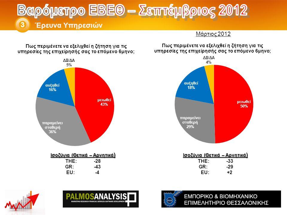 Έρευνα Υπηρεσιών 3 Ισοζύγια (Θετικά – Αρνητικά ) THE: -33 GR:-29 EU:+2 Ισοζύγια (Θετικά – Αρνητικά ) THE: -28 GR:-43 EU:-4 Μάρτιος 2012