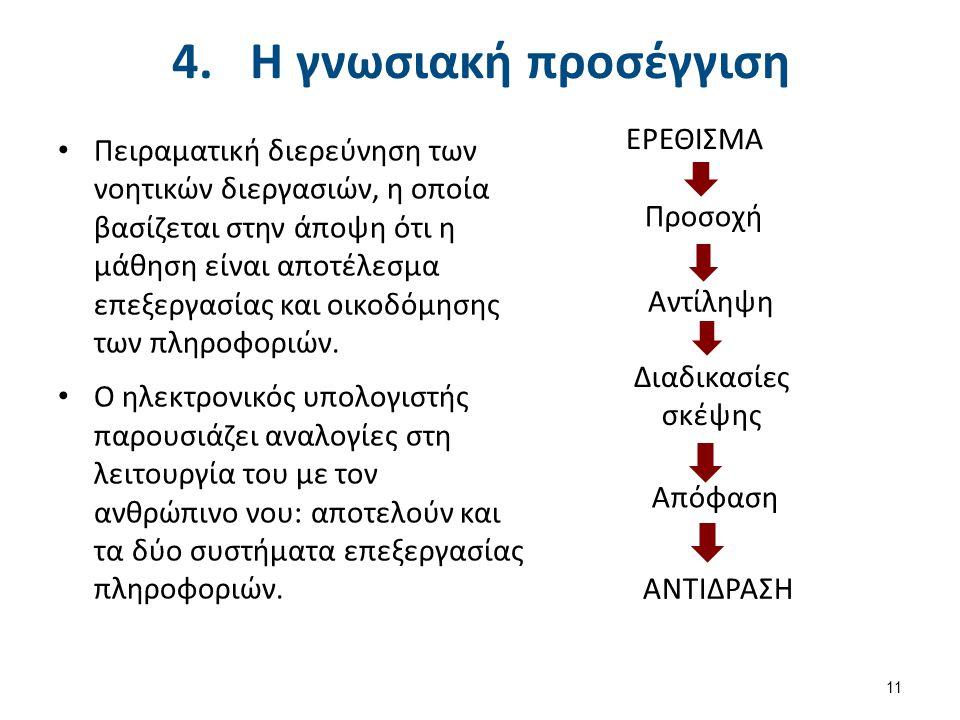 4.Η γνωσιακή προσέγγιση Πειραματική διερεύνηση των νοητικών διεργασιών, η οποία βασίζεται στην άποψη ότι η μάθηση είναι αποτέλεσμα επεξεργασίας και οι