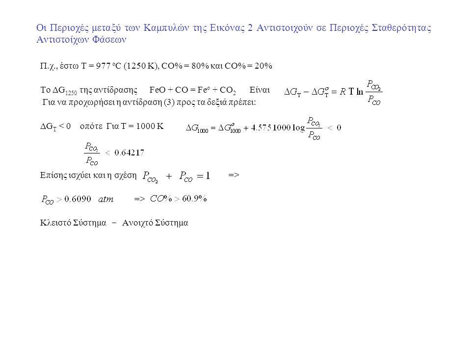 Οι Περιοχές μεταξύ των Καμπυλών της Εικόνας 2 Αντιστοιχούν σε Περιοχές Σταθερότητας Αντιστοίχων Φάσεων Π.χ., έστω Τ = 977 ο C (1250 Κ), CO% = 80% και
