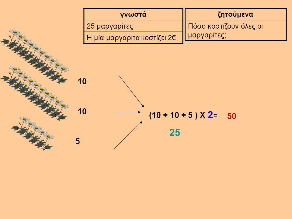 10 5 γνωστά 25 μαργαρίτες Η μία μαργαρίτα κοστίζει 2€ ζητούμενα Πόσο κοστίζουν όλες οι μαργαρίτες; (10 + 10 + 5 ) Χ 2 = 25 50