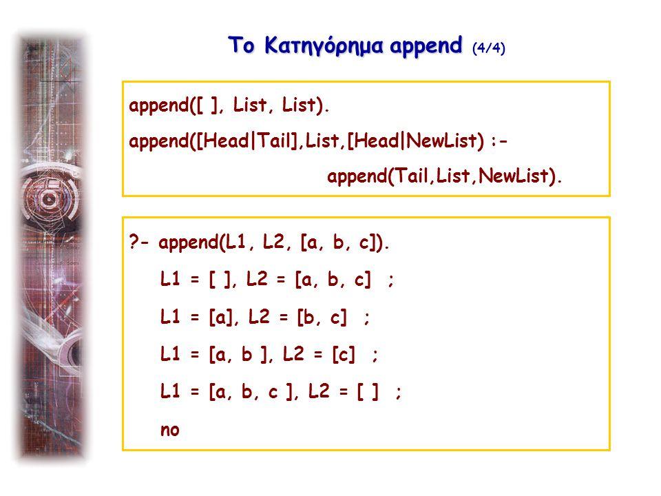 Το Κατηγόρημα append Το Κατηγόρημα append (4/4) append([ ], List, List).
