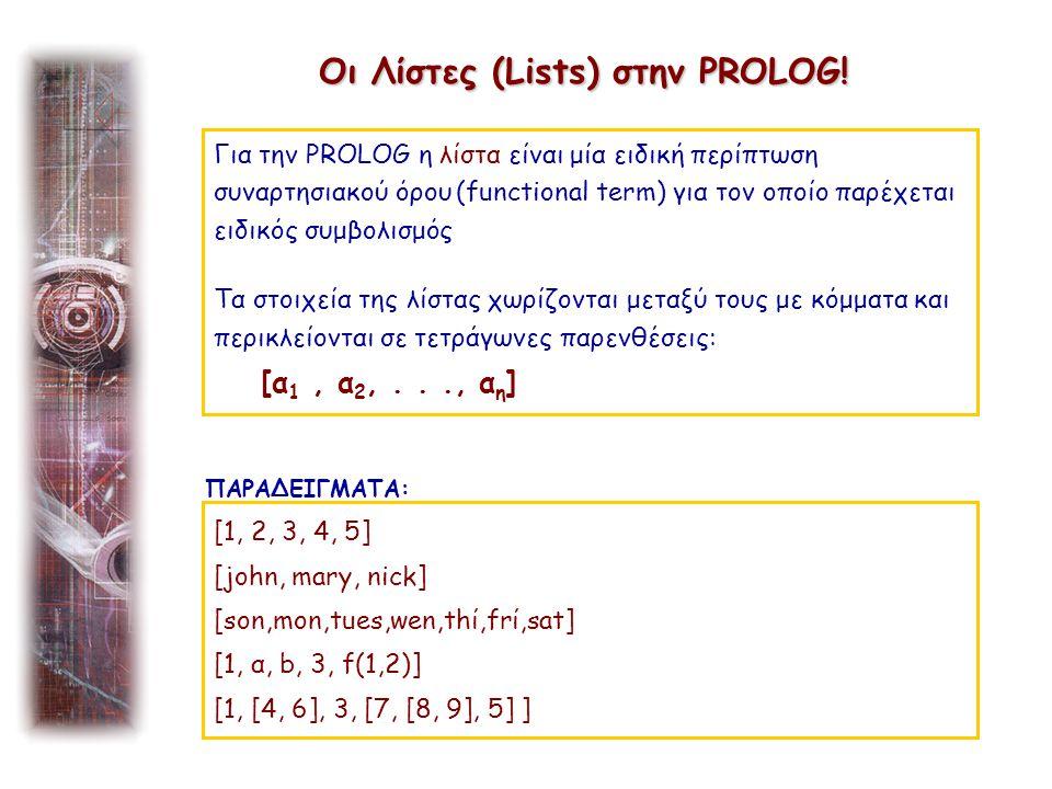 Για την PROLOG η λίστα είναι μία ειδική περίπτωση συναρτησιακού όρου (functional term) για τον οποίο παρέχεται ειδικός συμβολισμός Tα στοιχεία της λίστας χωρίζονται μεταξύ τους με κόμματα και περικλείονται σε τετράγωνες παρενθέσεις: [α 1, α 2,..., α η ] Οι Λίστες (Lists) στην PROLOG.