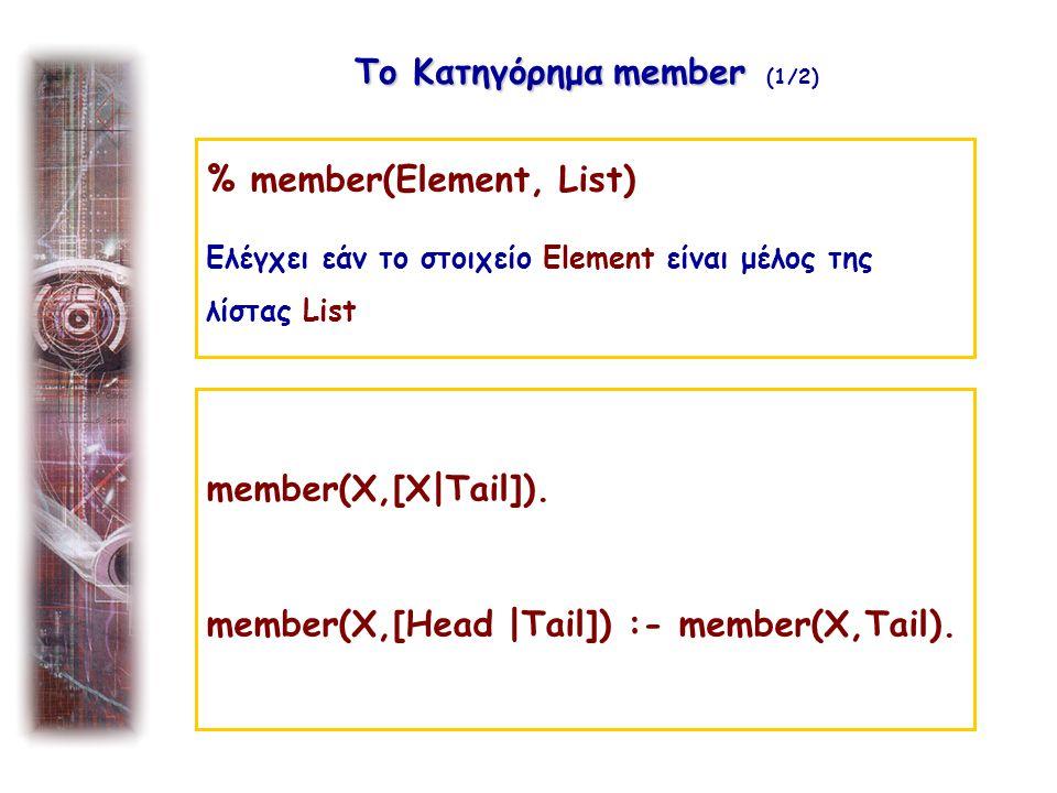 % member(Element, List) Ελέγχει εάν το στοιχείο Element είναι μέλος της λίστας List Το Κατηγόρημα member Το Κατηγόρημα member (1/2) member(Χ,[Χ|Τail]).
