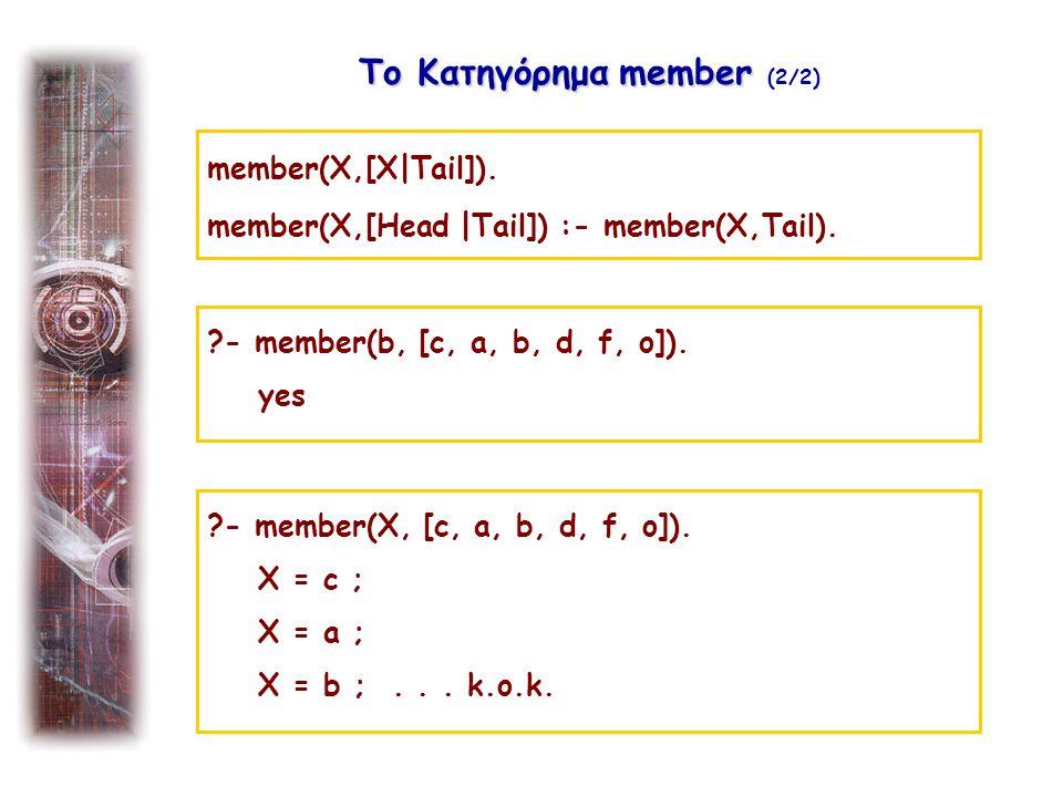 ?- member(b, [c, a, b, d, f, o]).