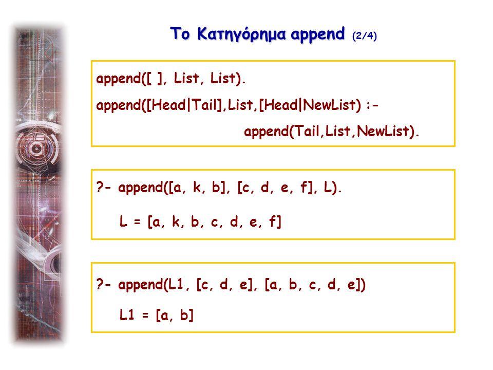 ?- append([a, k, b], [c, d, e, f], L).