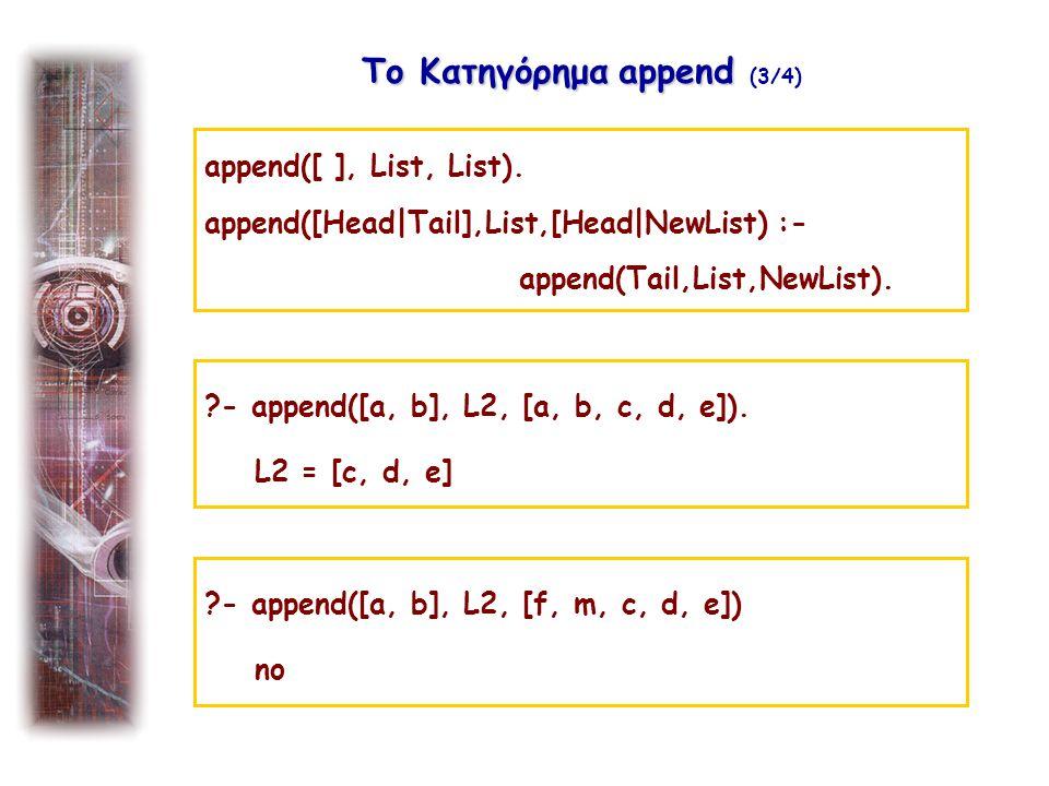Το Κατηγόρημα append Το Κατηγόρημα append (3/4) append([ ], List, List).