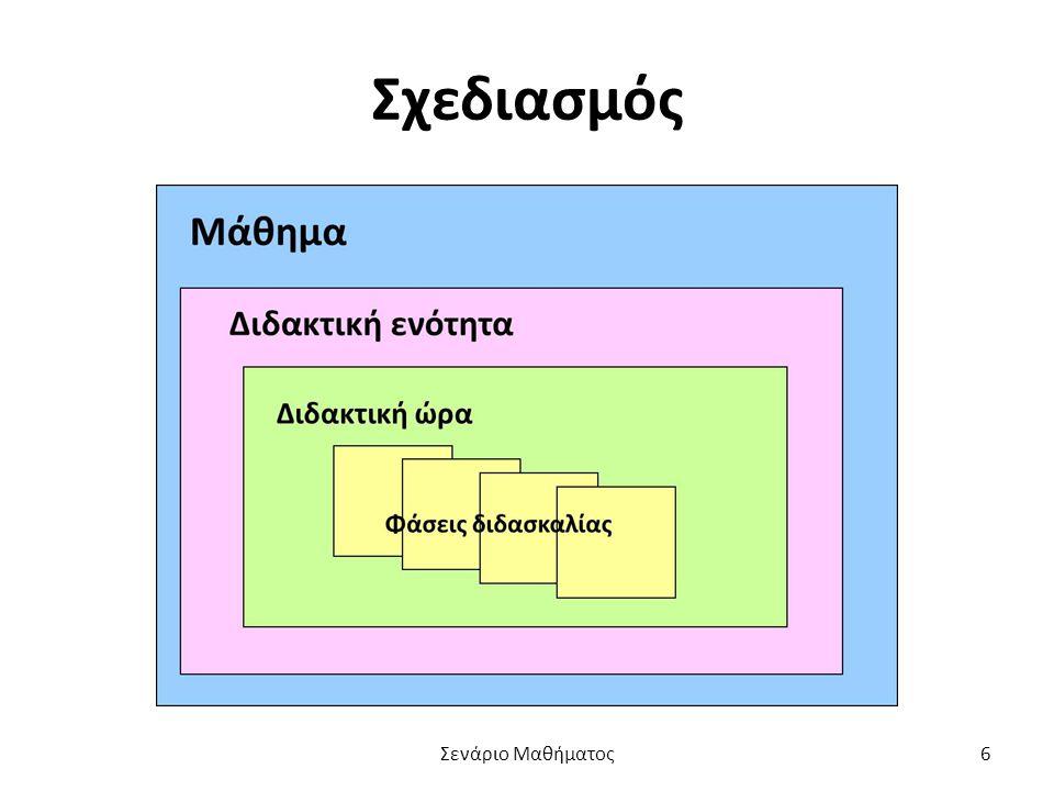 Σχεδιασμός Σενάριο Μαθήματος6