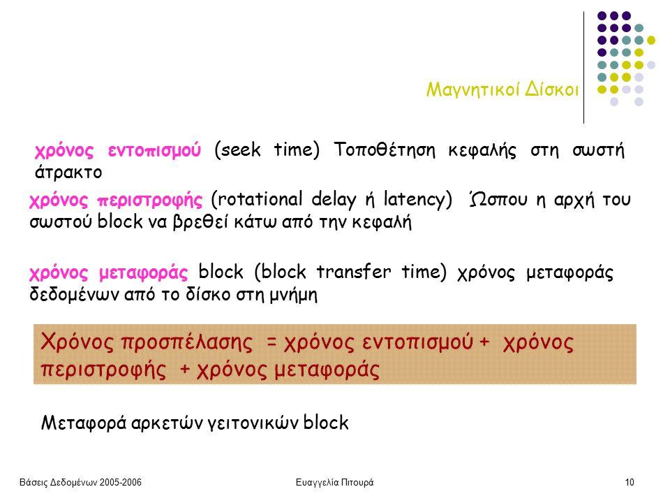 Βάσεις Δεδομένων 2005-2006Ευαγγελία Πιτουρά10 Μαγνητικοί Δίσκοι χρόνος εντοπισμού (seek time) Τοποθέτηση κεφαλής στη σωστή άτρακτο χρόνος περιστροφής (rotational delay ή latency) Ώσπου η αρχή του σωστού block να βρεθεί κάτω από την κεφαλή χρόνος μεταφοράς block (block transfer time) χρόνος μεταφοράς δεδομένων από το δίσκο στη μνήμη Μεταφορά αρκετών γειτονικών block Χρόνος προσπέλασης = χρόνος εντοπισμού + χρόνος περιστροφής + χρόνος μεταφοράς