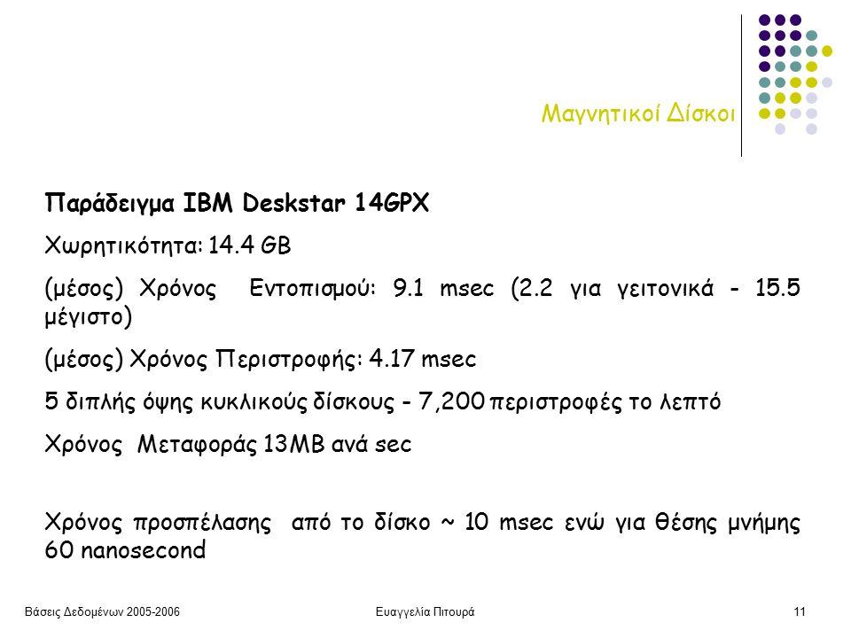 Βάσεις Δεδομένων 2005-2006Ευαγγελία Πιτουρά11 Μαγνητικοί Δίσκοι Παράδειγμα IBM Deskstar 14GPX Χωρητικότητα: 14.4 GB (μέσος) Χρόνος Εντοπισμού: 9.1 msec (2.2 για γειτονικά - 15.5 μέγιστο) (μέσος) Χρόνος Περιστροφής: 4.17 msec 5 διπλής όψης κυκλικούς δίσκους - 7,200 περιστροφές το λεπτό Χρόνος Μεταφοράς 13MB ανά sec Χρόνος προσπέλασης από το δίσκο ~ 10 msec ενώ για θέσης μνήμης 60 nanosecond