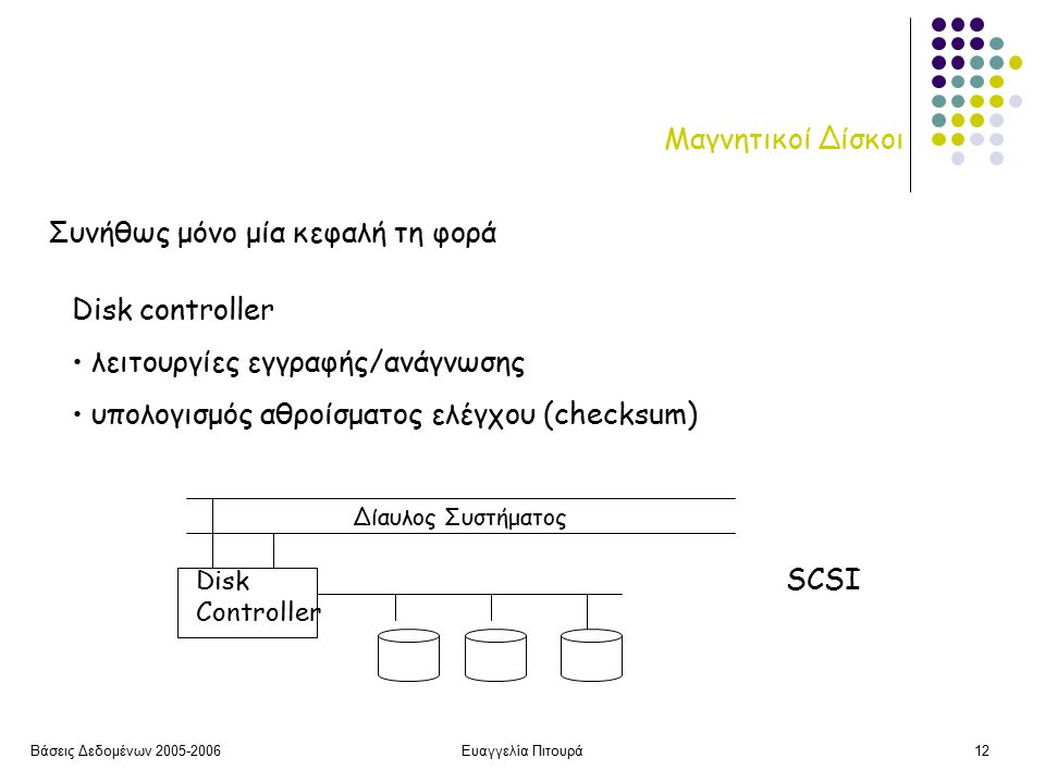 Βάσεις Δεδομένων 2005-2006Ευαγγελία Πιτουρά12 Μαγνητικοί Δίσκοι Συνήθως μόνο μία κεφαλή τη φορά Disk controller λειτουργίες εγγραφής/ανάγνωσης υπολογισμός αθροίσματος ελέγχου (checksum) Disk Controller Δίαυλος Συστήματος SCSI