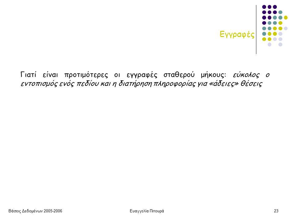 Βάσεις Δεδομένων 2005-2006Ευαγγελία Πιτουρά23 Εγγραφές Γιατί είναι προτιμότερες οι εγγραφές σταθερού μήκους: εύκολος ο εντοπισμός ενός πεδίου και η διατήρηση πληροφορίας για «άδειες» θέσεις