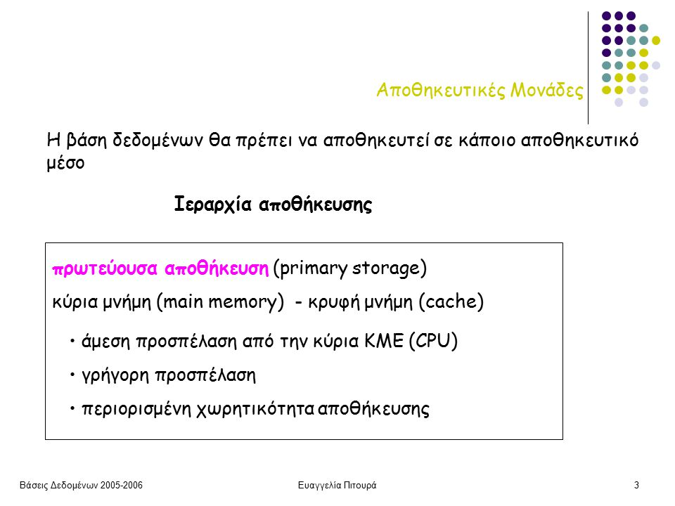 Βάσεις Δεδομένων 2005-2006Ευαγγελία Πιτουρά3 Αποθηκευτικές Μονάδες Η βάση δεδομένων θα πρέπει να αποθηκευτεί σε κάποιο αποθηκευτικό μέσο Ιεραρχία αποθήκευσης πρωτεύουσα αποθήκευση (primary storage) κύρια μνήμη (main memory) - κρυφή μνήμη (cache) άμεση προσπέλαση από την κύρια ΚΜΕ (CPU) γρήγορη προσπέλαση περιορισμένη χωρητικότητα αποθήκευσης