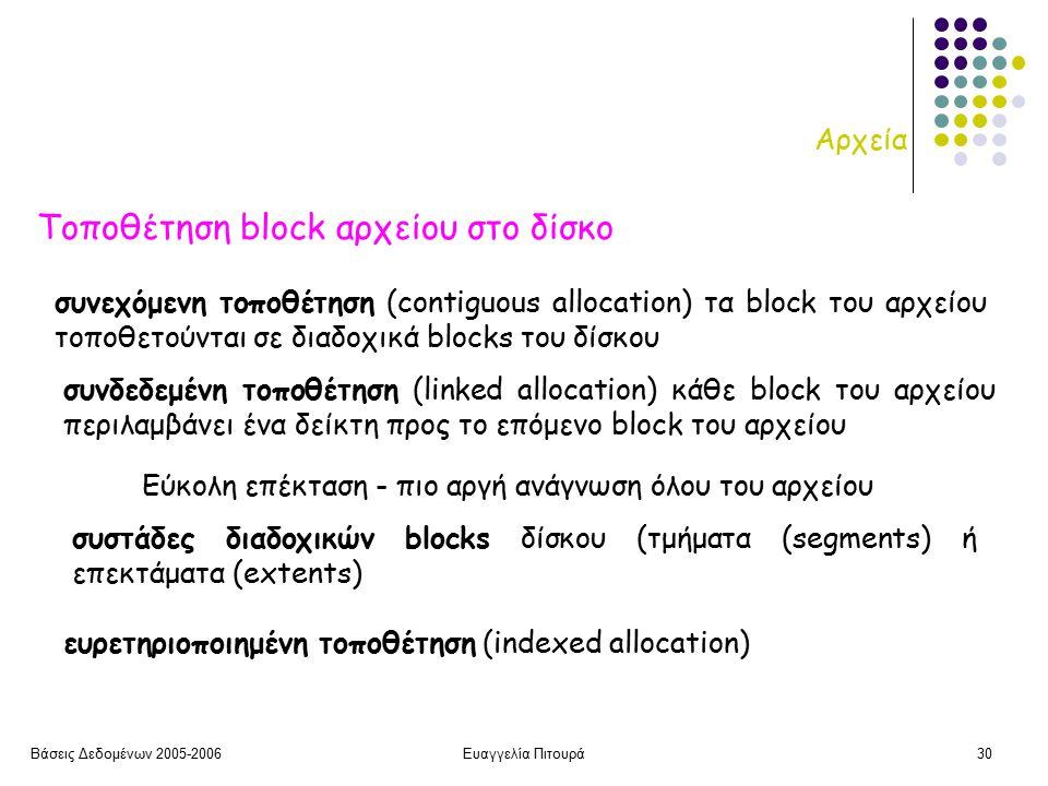 Βάσεις Δεδομένων 2005-2006Ευαγγελία Πιτουρά30 Αρχεία Τοποθέτηση block αρχείου στο δίσκο συνεχόμενη τοποθέτηση (contiguous allocation) τα block του αρχείου τοποθετούνται σε διαδοχικά blocks του δίσκου συνδεδεμένη τοποθέτηση (linked allocation) κάθε block του αρχείου περιλαμβάνει ένα δείκτη προς το επόμενο block του αρχείου Εύκολη επέκταση - πιο αργή ανάγνωση όλου του αρχείου συστάδες διαδοχικών blocks δίσκου (τμήματα (segments) ή επεκτάματα (extents) ευρετηριοποιημένη τοποθέτηση (indexed allocation)