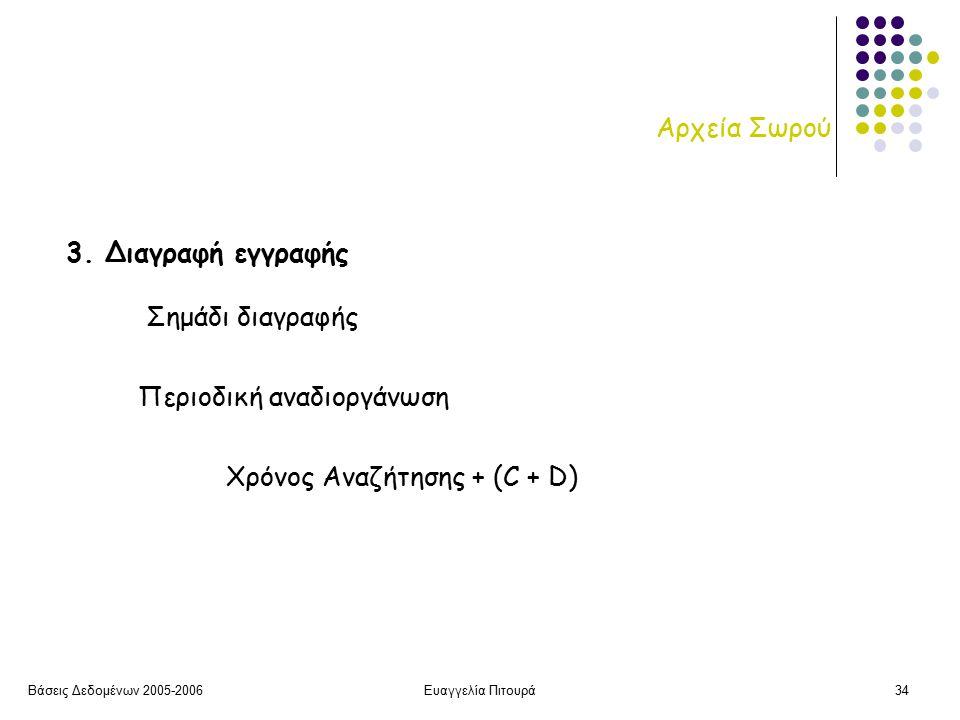 Βάσεις Δεδομένων 2005-2006Ευαγγελία Πιτουρά34 Αρχεία Σωρού 3.