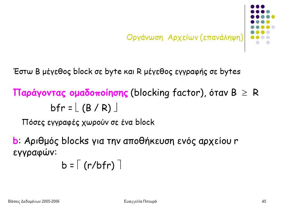Βάσεις Δεδομένων 2005-2006Ευαγγελία Πιτουρά45 Οργάνωση Αρχείων (επανάληψη) Παράγοντας ομαδοποίησης (blocking factor), όταν Β  R bfr =  (B / R)  Έστω Β μέγεθος block σε byte και R μέγεθος εγγραφής σε bytes Πόσες εγγραφές χωρούν σε ένα block b: Αριθμός blocks για την αποθήκευση ενός αρχείου r εγγραφών: b =  (r/bfr) 