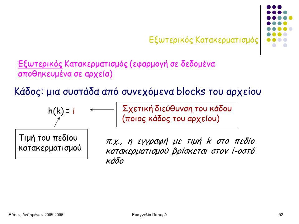 Βάσεις Δεδομένων 2005-2006Ευαγγελία Πιτουρά52 Εξωτερικός Κατακερματισμός Εξωτερικός Κατακερματισμός (εφαρμογή σε δεδομένα αποθηκευμένα σε αρχεία) h(k) = i Τιμή του πεδίου κατακερματισμού Σχετική διεύθυνση του κάδου (ποιος κάδος του αρχείου) Κάδος: μια συστάδα από συνεχόμενα blocks του αρχείου π.χ., η εγγραφή με τιμή k στο πεδίο κατακερματισμού βρίσκεται στον i-οστό κάδο