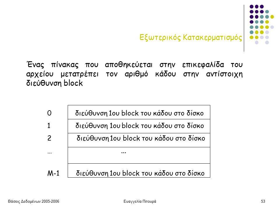 Βάσεις Δεδομένων 2005-2006Ευαγγελία Πιτουρά53 Εξωτερικός Κατακερματισμός Ένας πίνακας που αποθηκεύεται στην επικεφαλίδα του αρχείου μετατρέπει τον αριθμό κάδου στην αντίστοιχη διεύθυνση block 0διεύθυνση 1ου block του κάδου στο δίσκο 1 διεύθυνση 1ου block του κάδου στο δίσκο 2 διεύθυνση 1ου block του κάδου στο δίσκο …...