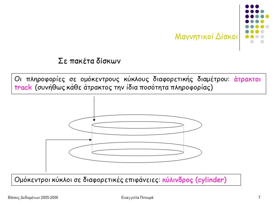 Βάσεις Δεδομένων 2005-2006Ευαγγελία Πιτουρά7 Μαγνητικοί Δίσκοι Σε πακέτα δίσκων Ομόκεντροι κύκλοι σε διαφορετικές επιφάνειες: κύλινδρος (cylinder) Οι πληροφορίες σε ομόκεντρους κύκλους διαφορετικής διαμέτρου: άτρακτοι track (συνήθως κάθε άτρακτος την ίδια ποσότητα πληροφορίας)