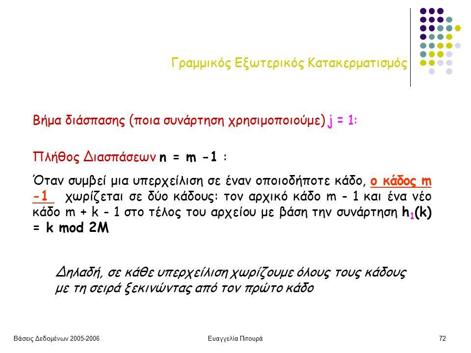 Βάσεις Δεδομένων 2005-2006Ευαγγελία Πιτουρά72 Γραμμικός Εξωτερικός Κατακερματισμός Πλήθος Διασπάσεων n = m -1 : Όταν συμβεί μια υπερχείλιση σε έναν οποιοδήποτε κάδο, ο κάδος m -1 χωρίζεται σε δύο κάδους: τον αρχικό κάδο m - 1 και ένα νέο κάδο m + k - 1 στο τέλος του αρχείου με βάση την συνάρτηση h 1 (k) = k mod 2M Βήμα διάσπασης (ποια συνάρτηση χρησιμοποιούμε) j = 1: Δηλαδή, σε κάθε υπερχείλιση χωρίζουμε όλους τους κάδους με τη σειρά ξεκινώντας από τον πρώτο κάδο