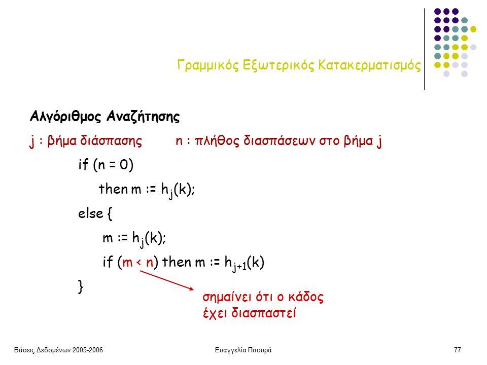 Βάσεις Δεδομένων 2005-2006Ευαγγελία Πιτουρά77 Γραμμικός Εξωτερικός Κατακερματισμός Αλγόριθμος Αναζήτησης j : βήμα διάσπασηςn : πλήθος διασπάσεων στο βήμα j if (n = 0) then m := h j (k); else { m := h j (k); if (m < n) then m := h j+1 (k) } σημαίνει ότι ο κάδος έχει διασπαστεί