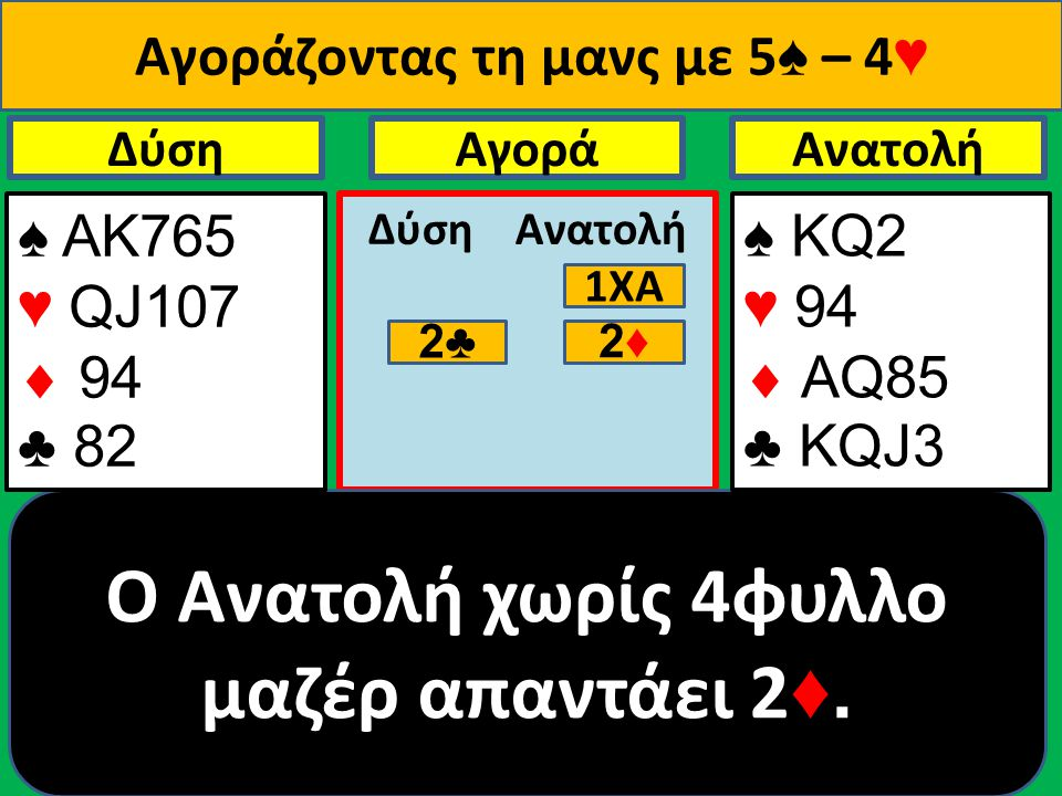 ΔύσηΑνατολήΑγορά Δύση Ανατολή 1ΧΑ 2♣ 2♦2♦ O Ανατολή χωρίς 4φυλλο μαζέρ απαντάει 2 ♦.