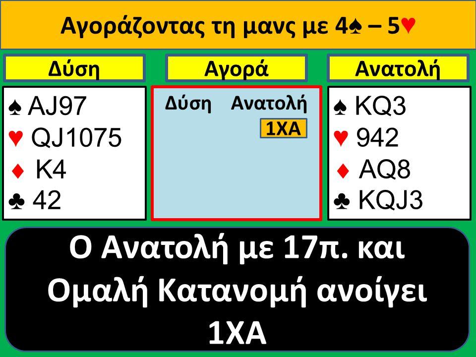 ΔύσηΑνατολήΑγορά Δύση Ανατολή 1ΧΑ O Ανατολή με 17π.
